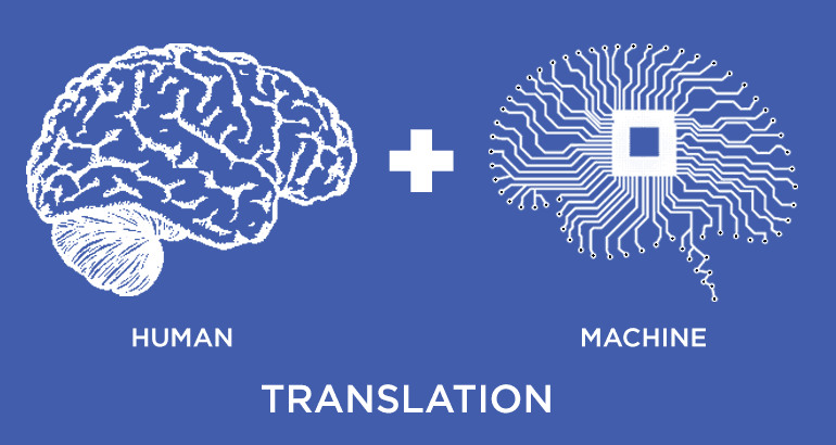 human machine translation - Brightlines Translation